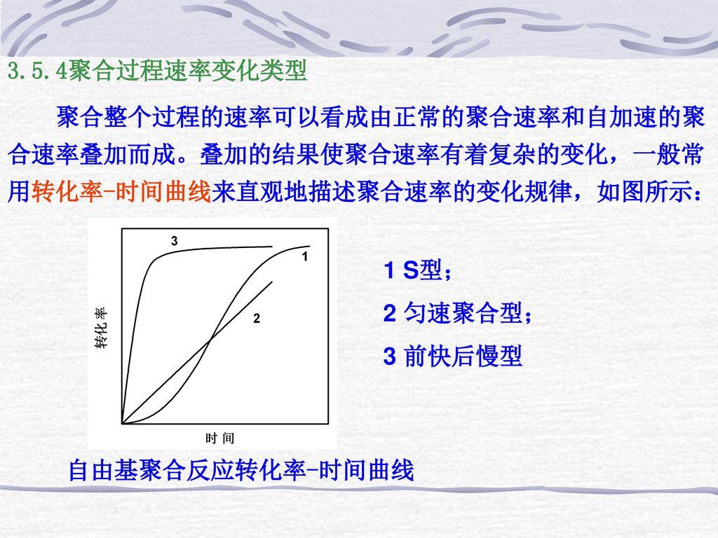 3.5.4聚合过程速率变化类型 聚合整个过程的速率可以看成由正常的聚合速率和自加速的聚合速率叠加而成。叠加的结果使聚合速率有着复杂的变化,一般常用转化率-时间曲线来直观地描述聚合速率的变化规律,如图所示: