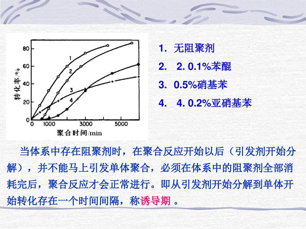 无阻聚剂 2. 0.1%苯醌. 0.5%硝基苯. 4. 0.2%亚硝基苯.