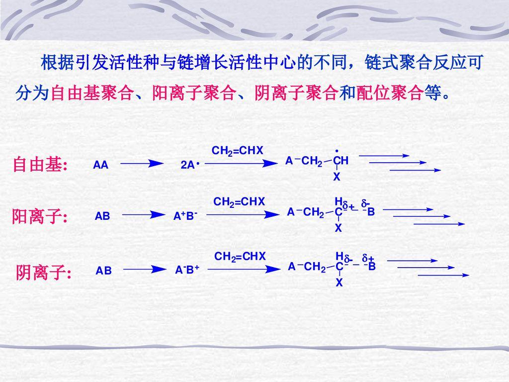 根据引发活性种与链增长活性中心的不同,链式聚合反应可分为自由基聚合、阳离子聚合、阴离子聚合和配位聚合等。