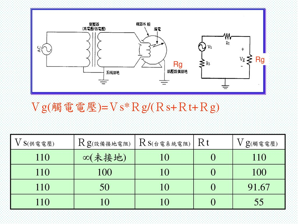 Vg(觸電電壓)=Vs*Rg/(Rs+Rt+Rg)