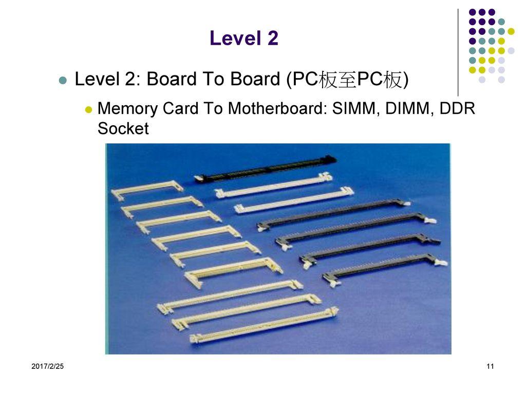 Level 2 Level 2: Board To Board (PC板至PC板)
