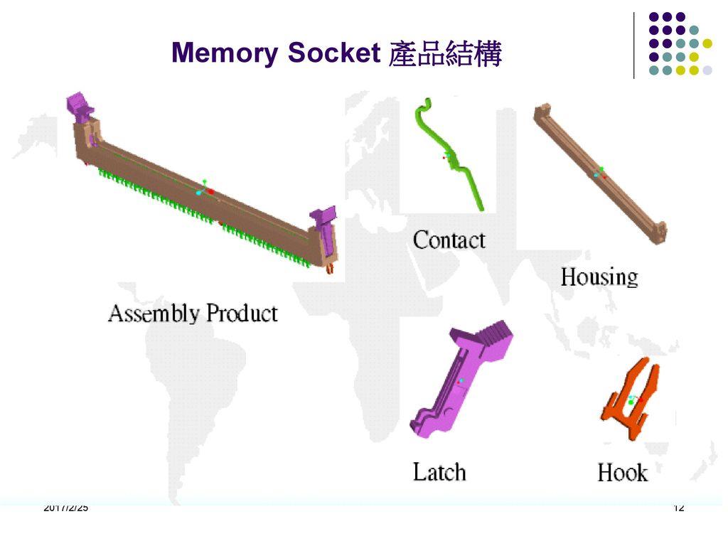 Memory Socket 產品結構 2017/2/25