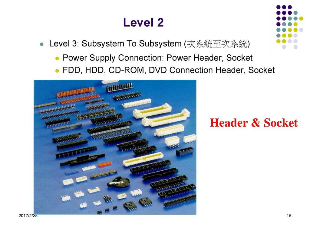 Level 2 Header & Socket Level 3: Subsystem To Subsystem (次系統至次系統)