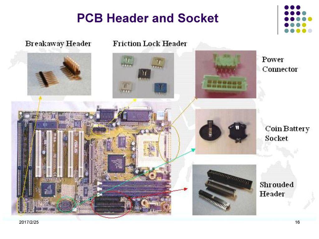 PCB Header and Socket 2017/2/25