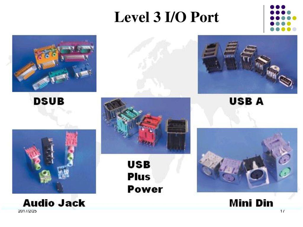Level 3 I/O Port 2017/2/25