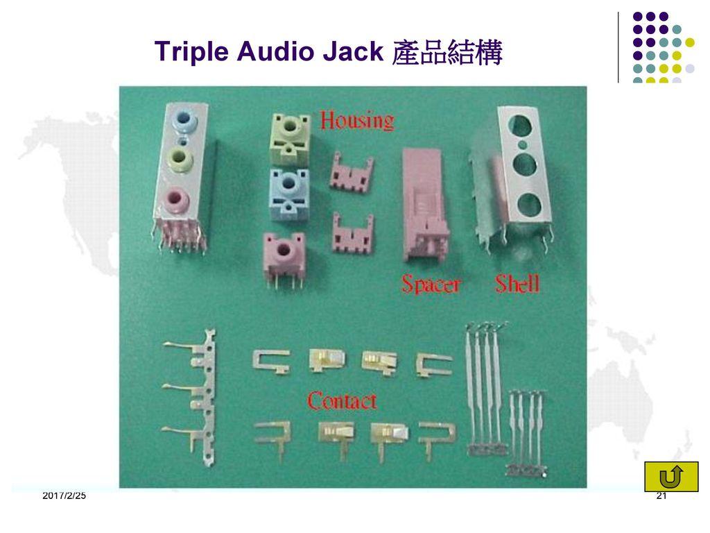 Triple Audio Jack 產品結構 2017/2/25