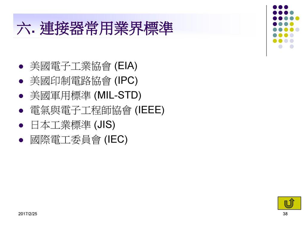 六. 連接器常用業界標準 美國電子工業協會 (EIA) 美國印制電路協會 (IPC) 美國軍用標準 (MIL-STD)