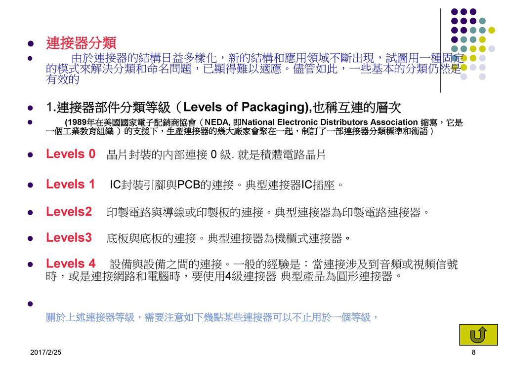 連接器分類 1.連接器部件分類等級(Levels of Packaging),也稱互連的層次