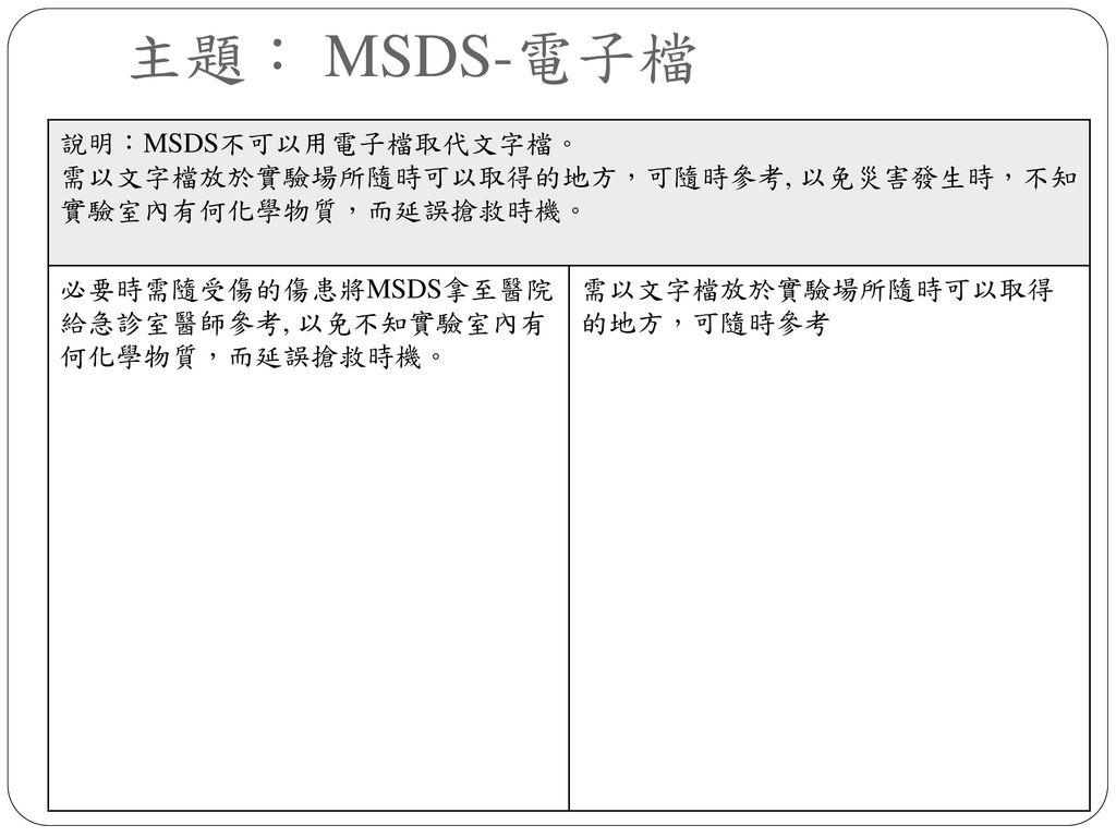 主題: MSDS-電子檔 說明:MSDS不可以用電子檔取代文字檔。