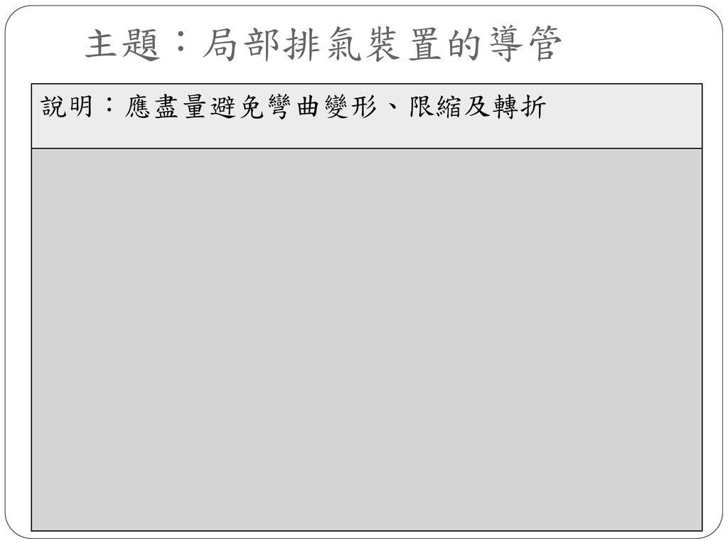 主題:局部排氣裝置的導管 說明:應盡量避免彎曲變形、限縮及轉折