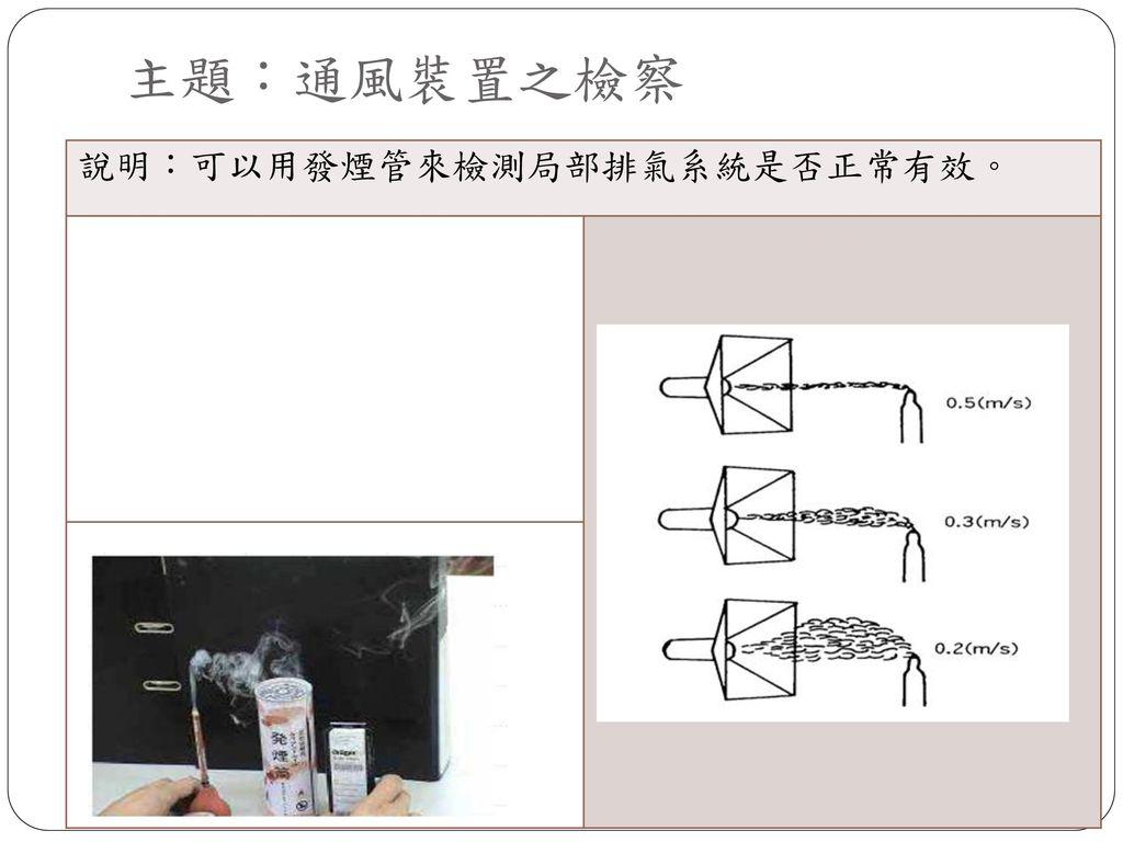 主題:通風裝置之檢察 說明:可以用發煙管來檢測局部排氣系統是否正常有效。
