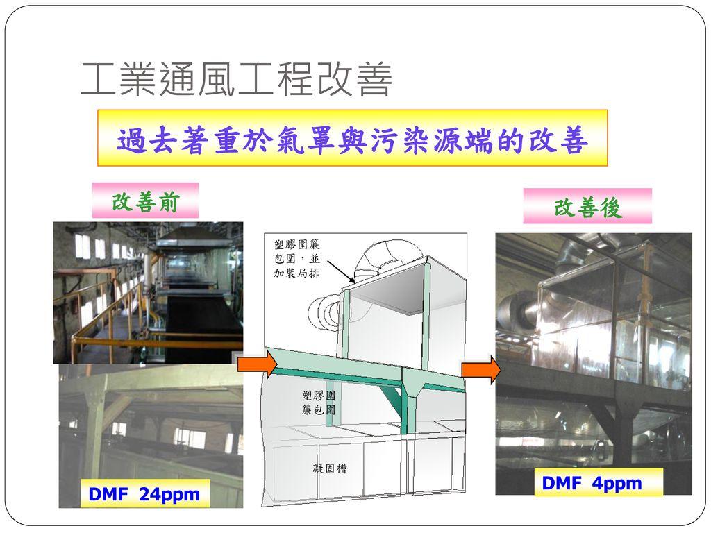 工業通風工程改善 過去著重於氣罩與污染源端的改善 改善前 改善後 DMF 4ppm DMF 24ppm 塑膠圍簾包圍,並加裝局排