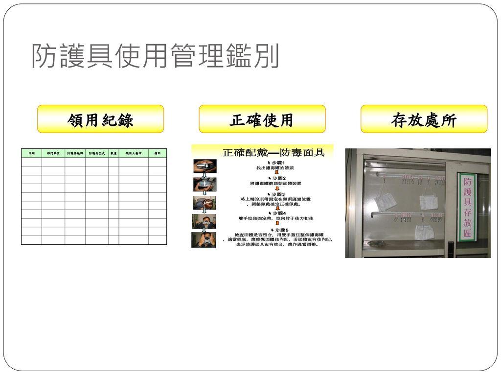 防護具使用管理鑑別 領用紀錄 正確使用 存放處所