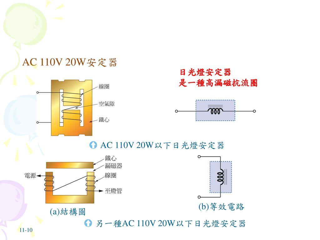 AC 110V 20W安定器 日光燈安定器 是一種高漏磁抗流圈 AC 110V 20W以下日光燈安定器 (b)等效電路 (a)結構圖