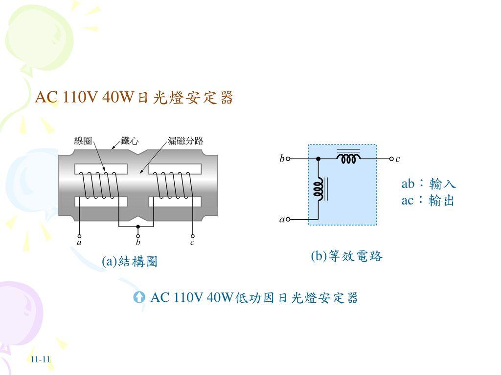 AC 110V 40W日光燈安定器 ab:輸入 ac:輸出 (b)等效電路 (a)結構圖 AC 110V 40W低功因日光燈安定器