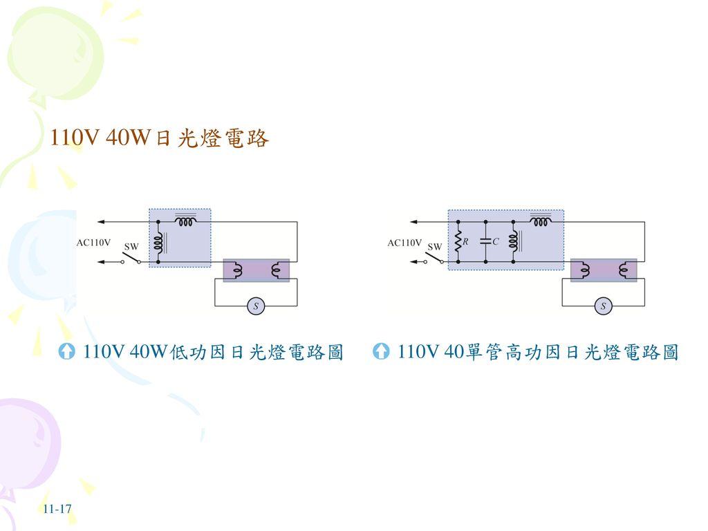 110V 40W日光燈電路 110V 40W低功因日光燈電路圖 110V 40單管高功因日光燈電路圖 11-17