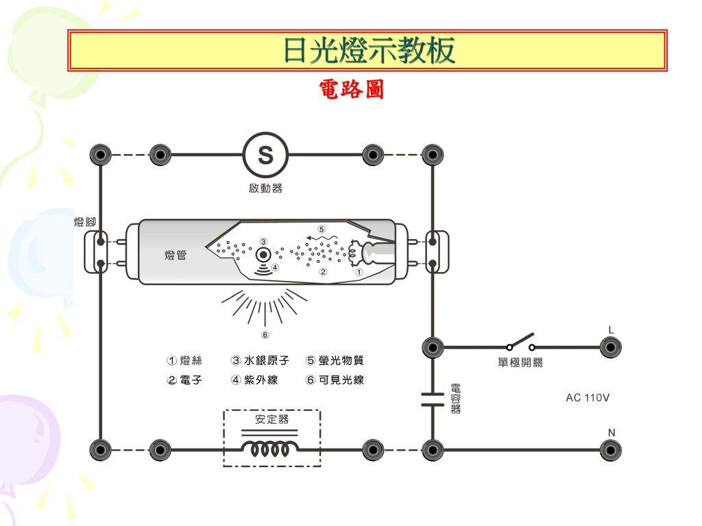 日光燈示教板 電路圖