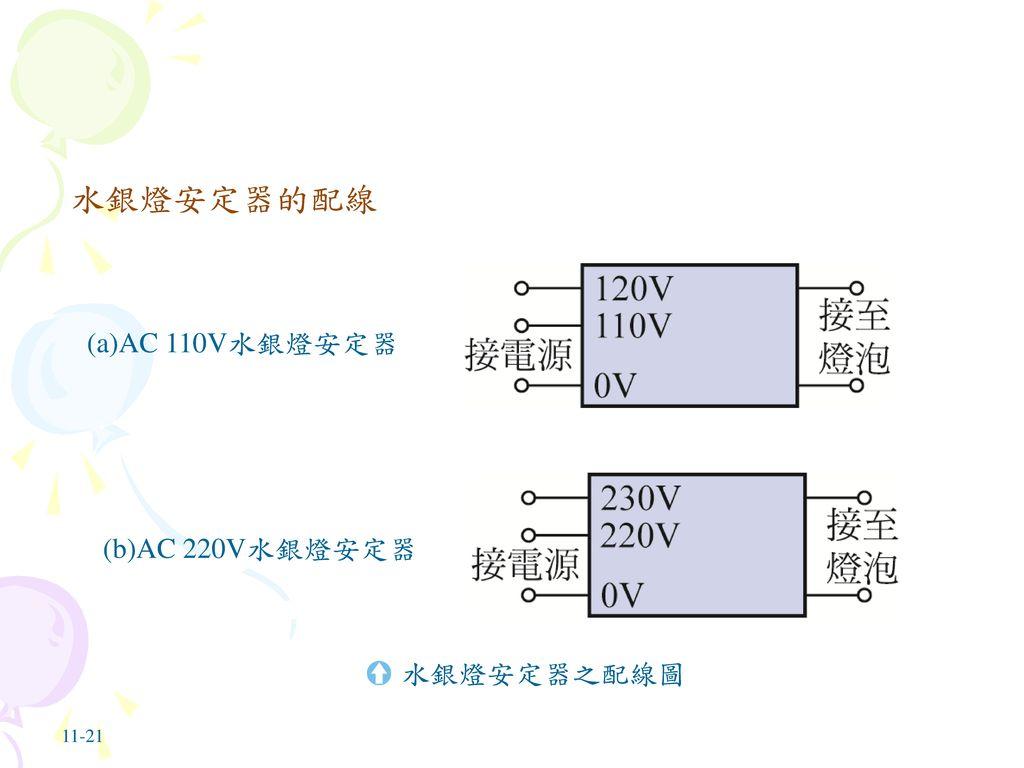 水銀燈安定器的配線 (a)AC 110V水銀燈安定器 (b)AC 220V水銀燈安定器 水銀燈安定器之配線圖 11-21