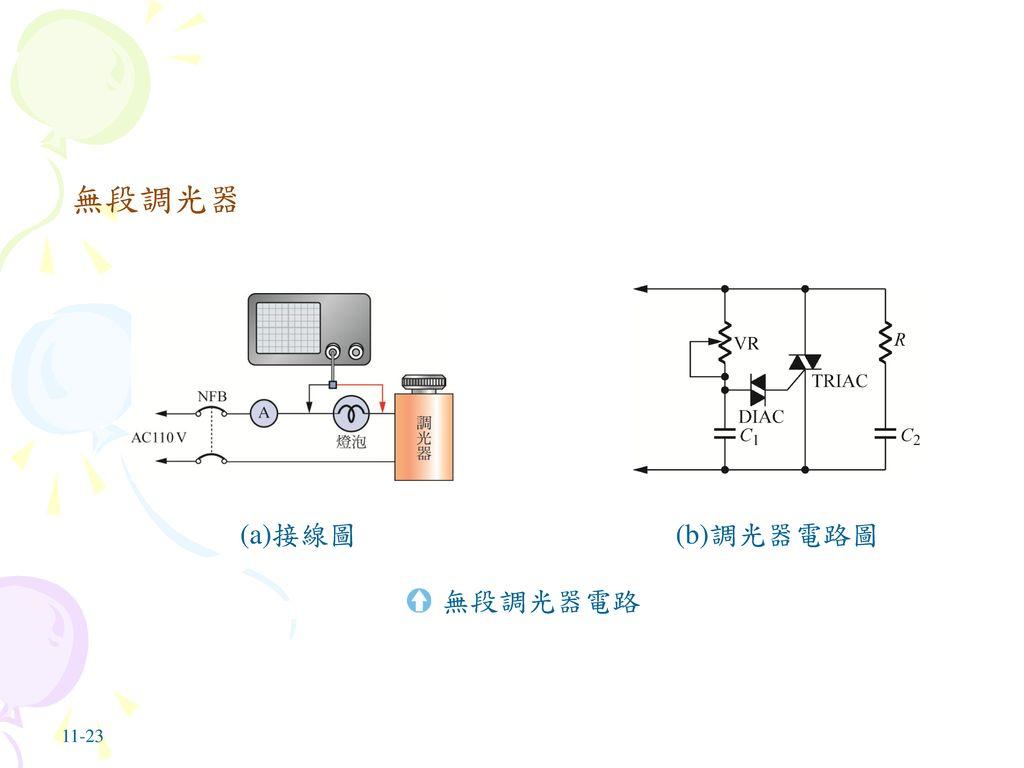 無段調光器 (a)接線圖 (b)調光器電路圖 無段調光器電路 11-23