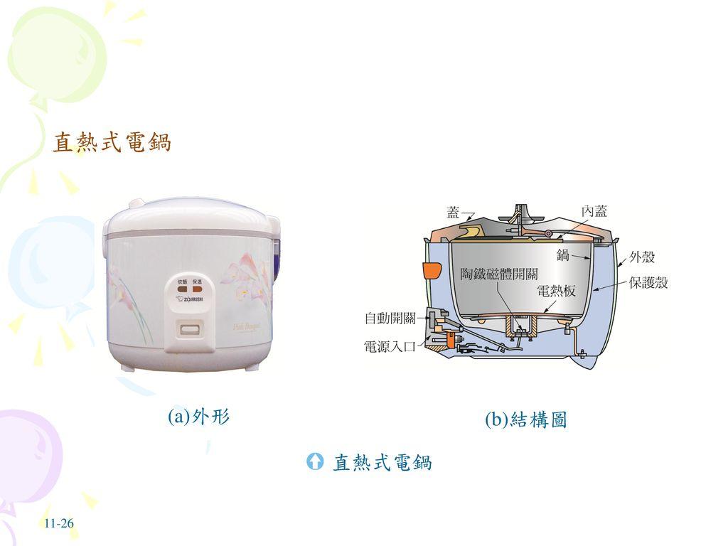 直熱式電鍋 (a)外形 (b)結構圖 直熱式電鍋 11-26