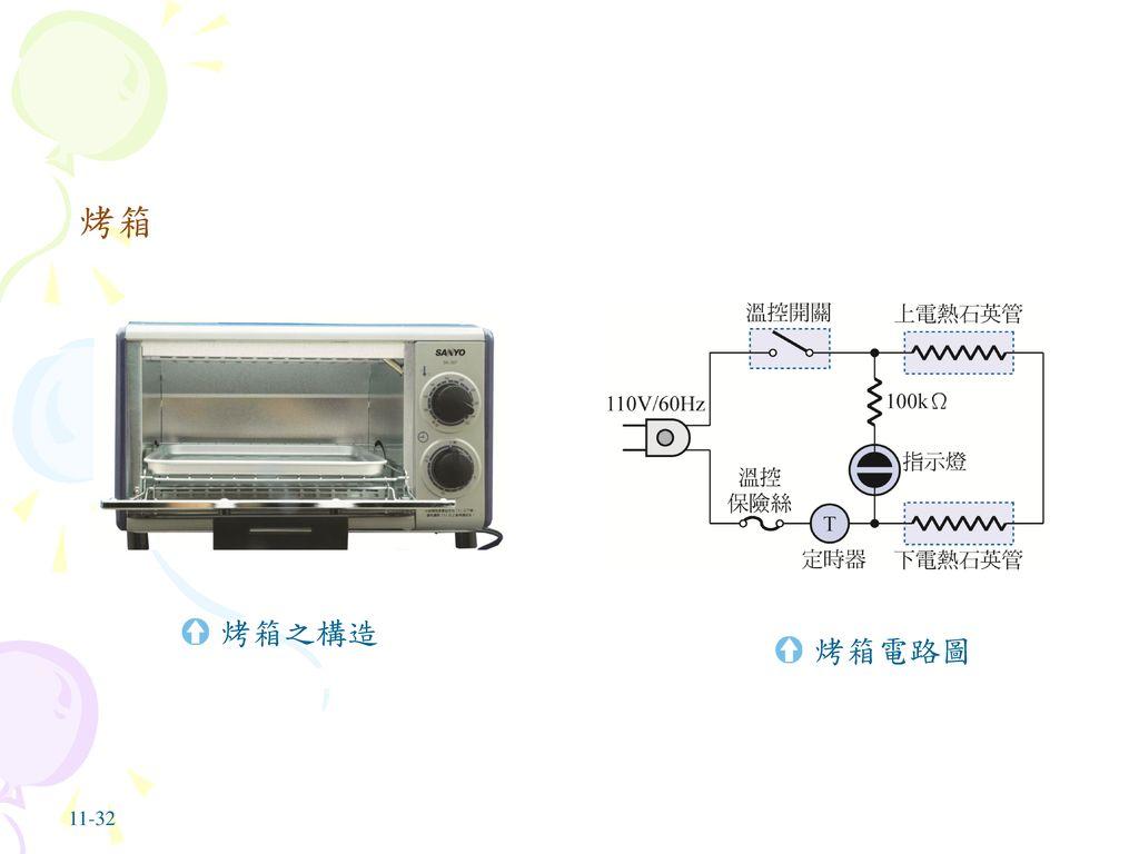 烤箱 烤箱之構造 烤箱電路圖 11-32