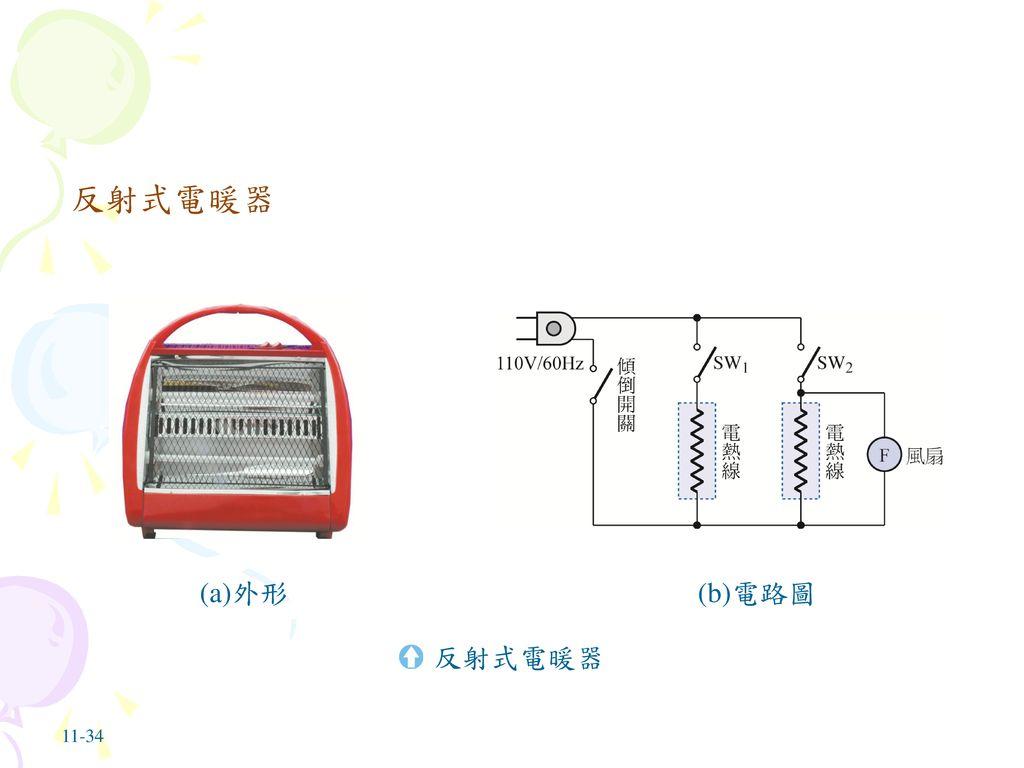反射式電暖器 (a)外形 (b)電路圖 反射式電暖器 11-34