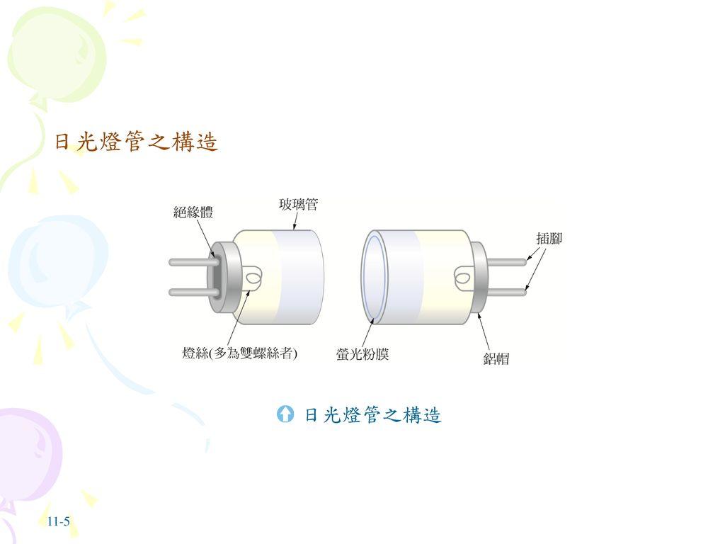 日光燈管之構造 日光燈管之構造 11-5