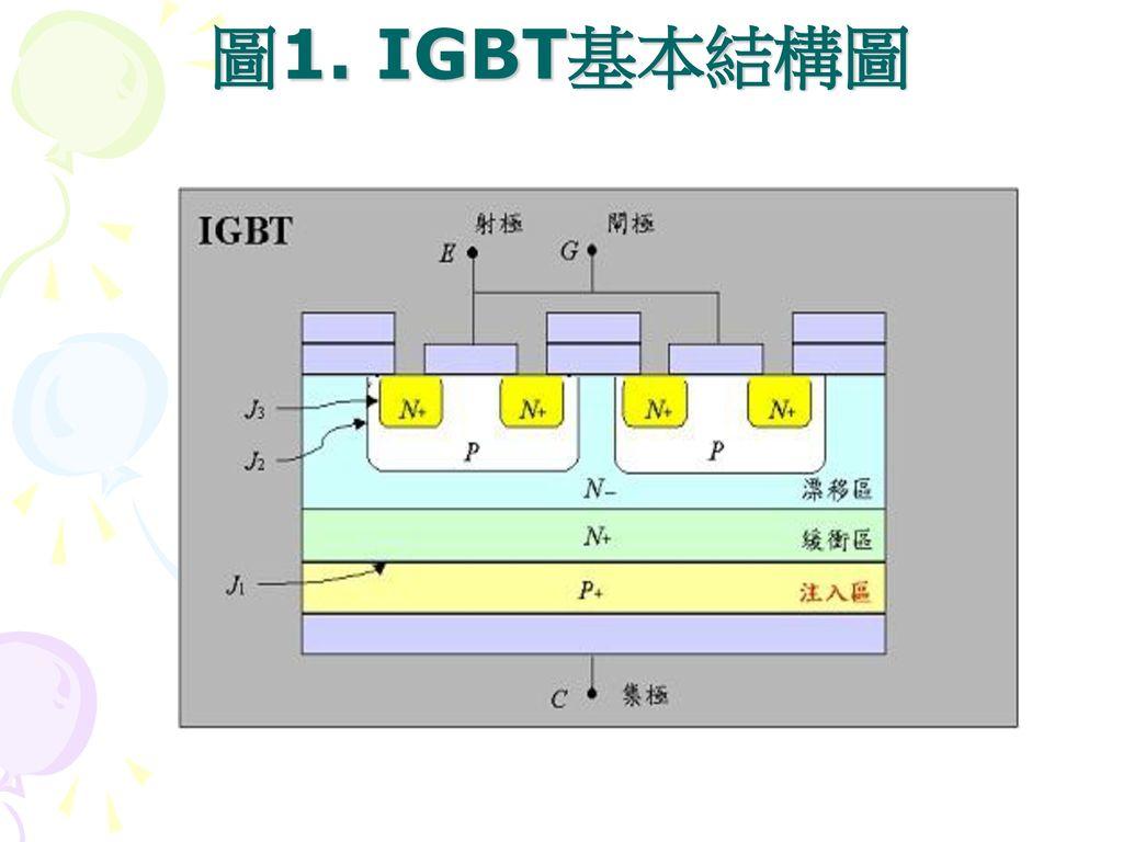 圖1. IGBT基本結構圖