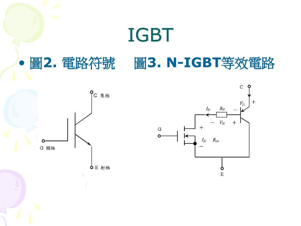 IGBT 圖2. 電路符號 圖3. N-IGBT等效電路