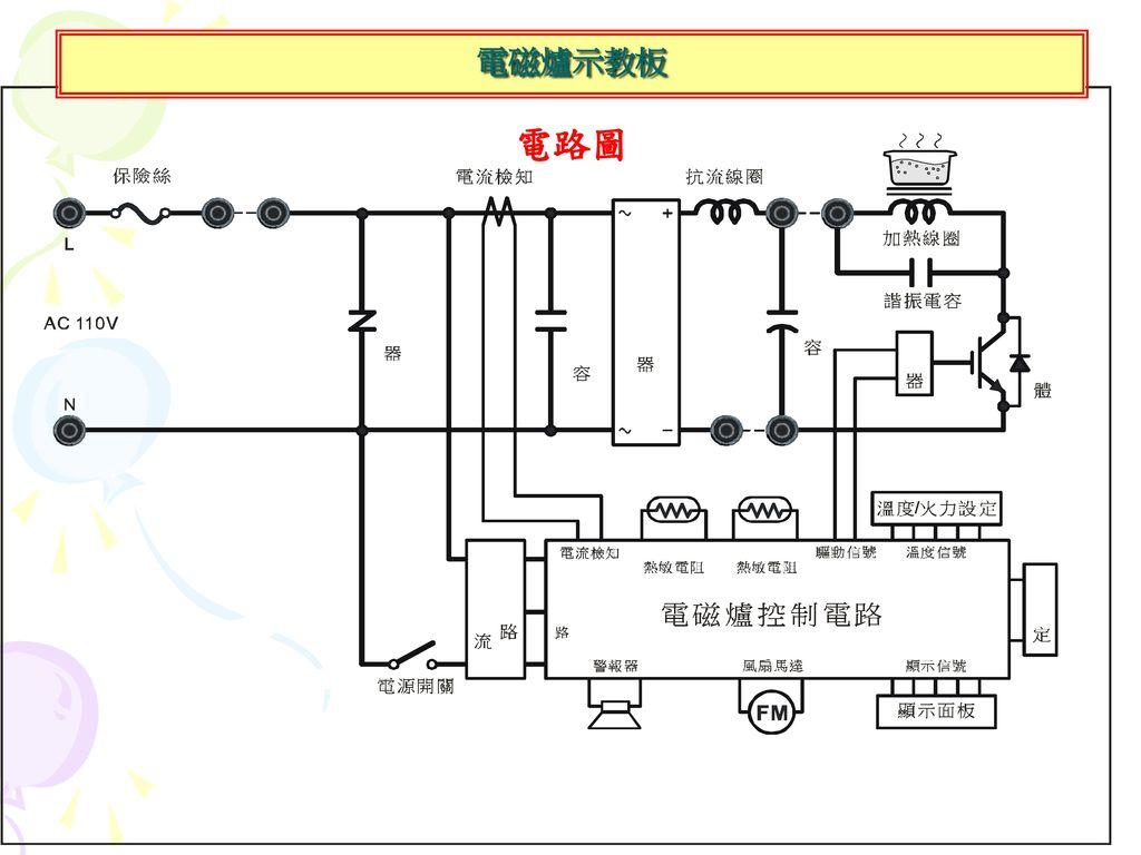 電磁爐示教板 電路圖