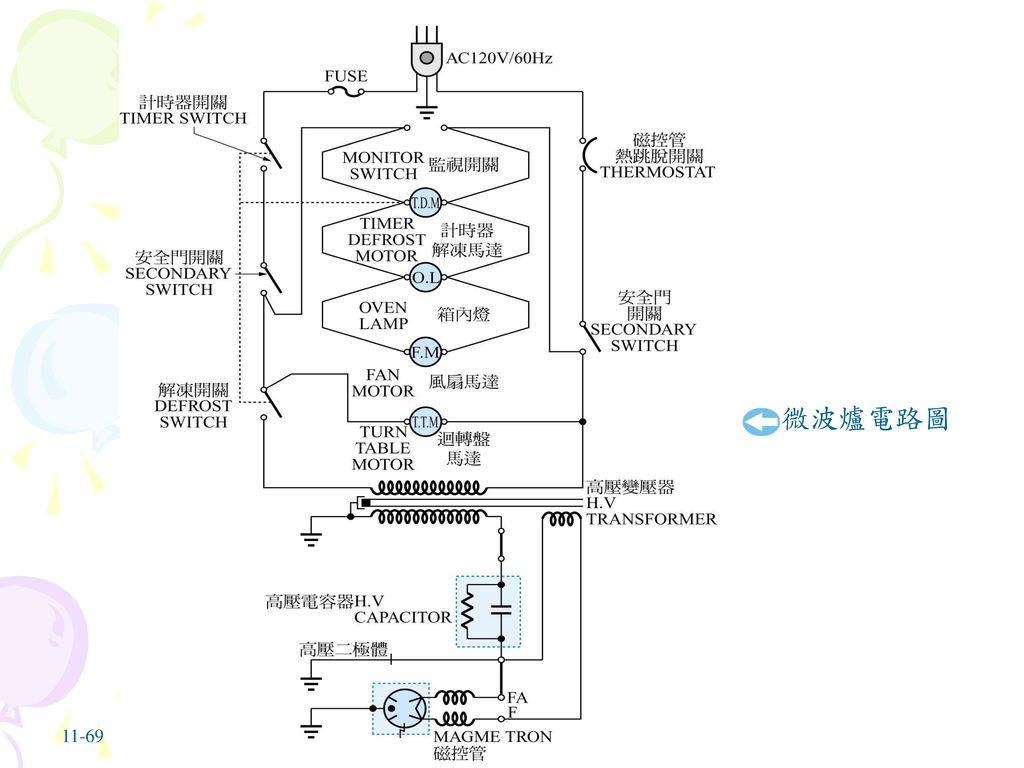 微波爐電路圖 11-69