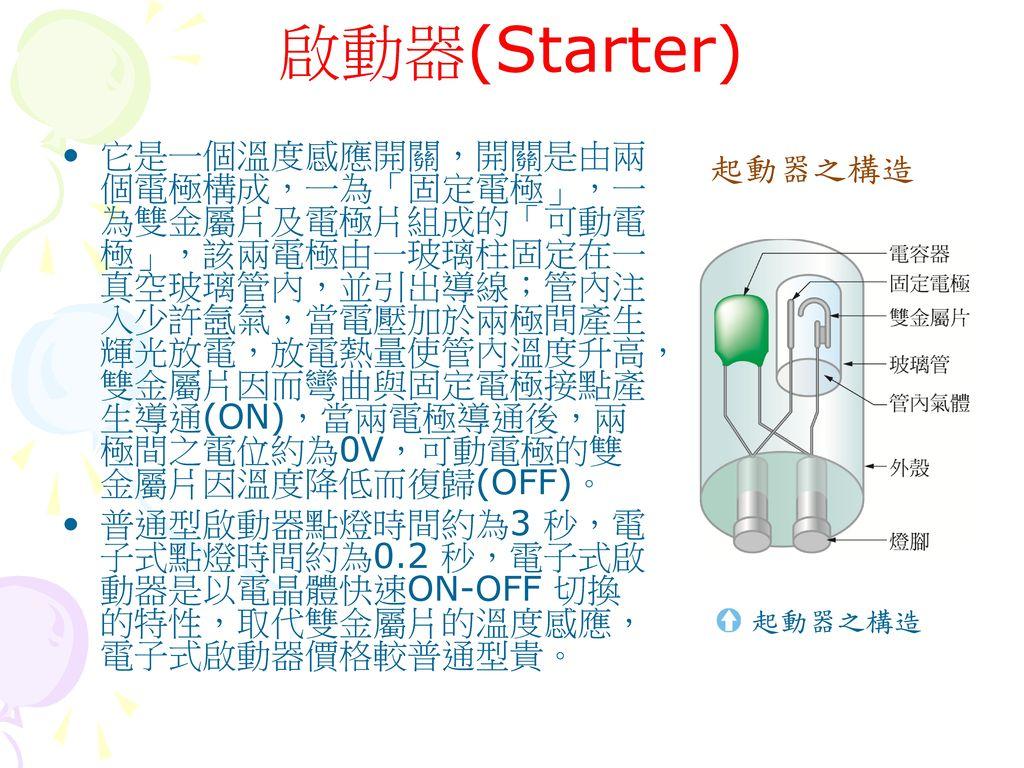 啟動器(Starter) 起動器之構造.