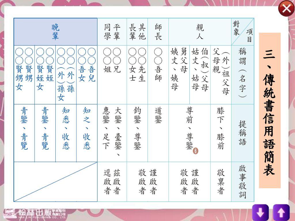 三、傳統書信用語簡表