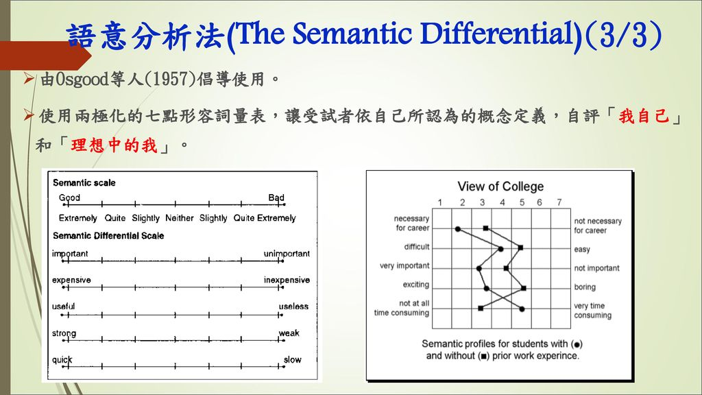 語意分析法(The Semantic Differential)(3/3)