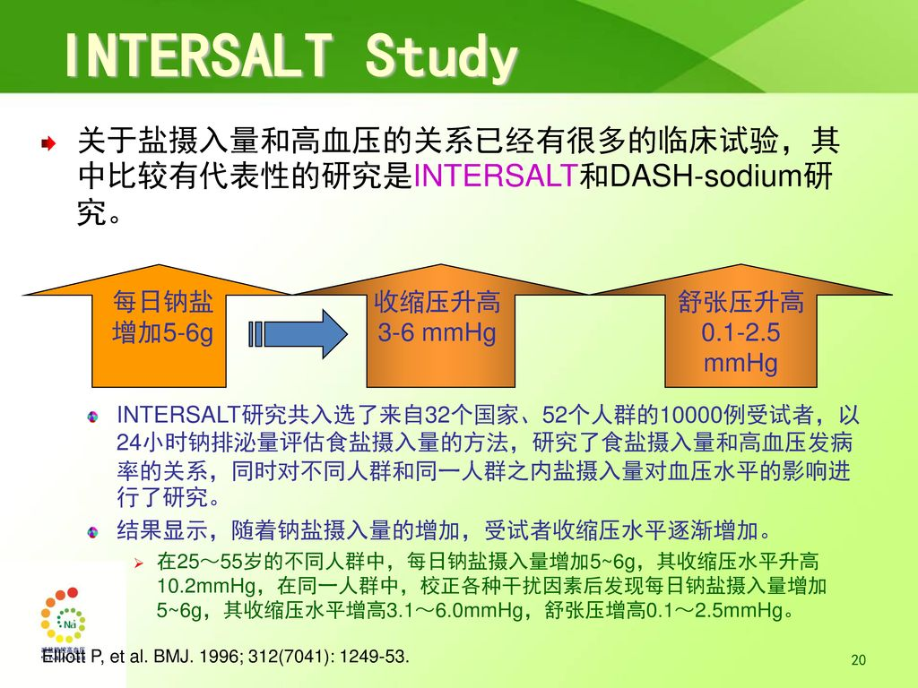 INTERSALT Study: background, methods, findings, and ...