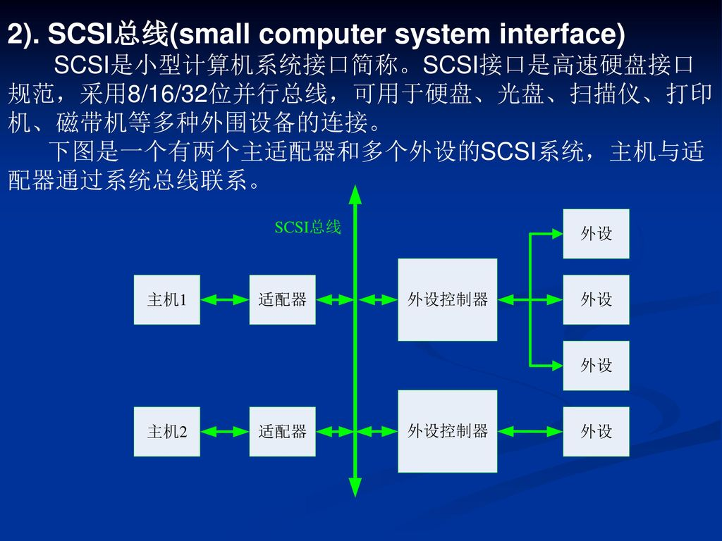 2). SCSI总线(small computer system interface)