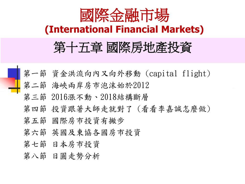 國際金融市場 (International Financial Markets)