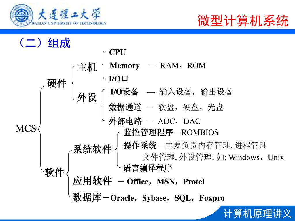 数据库-Oracle,Sybase,SQL,Foxpro