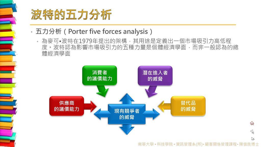 波特的五力分析 五力分析(Porter five forces analysis)