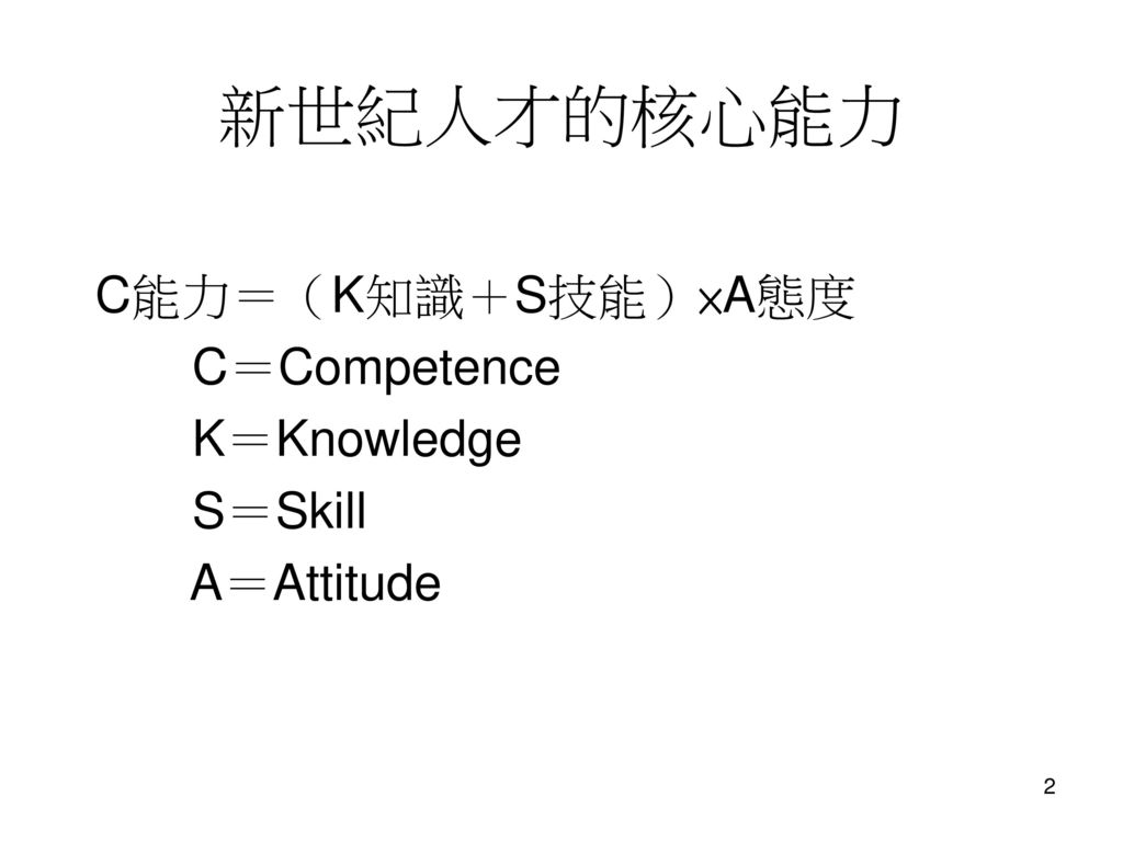 新世紀人才的核心能力 C能力=(K知識+S技能)×A態度 C=Competence K=Knowledge S=Skill