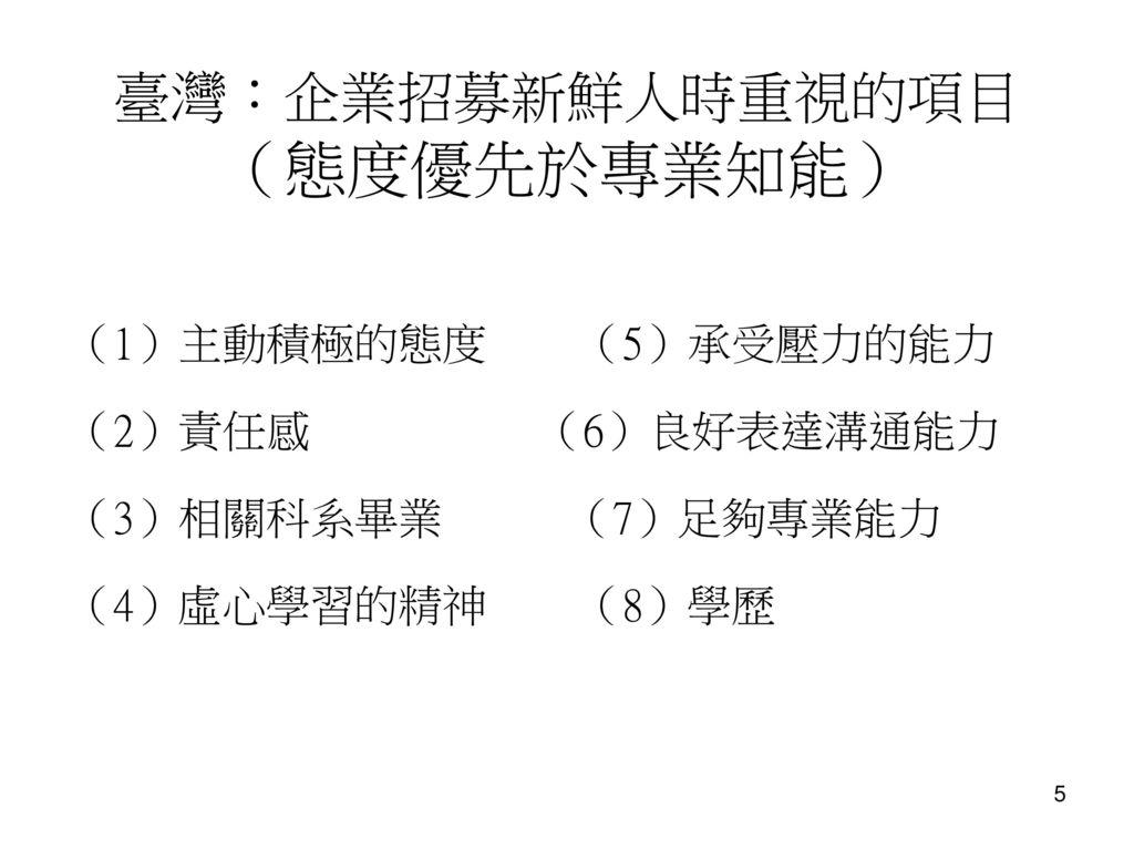 臺灣:企業招募新鮮人時重視的項目 (態度優先於專業知能)