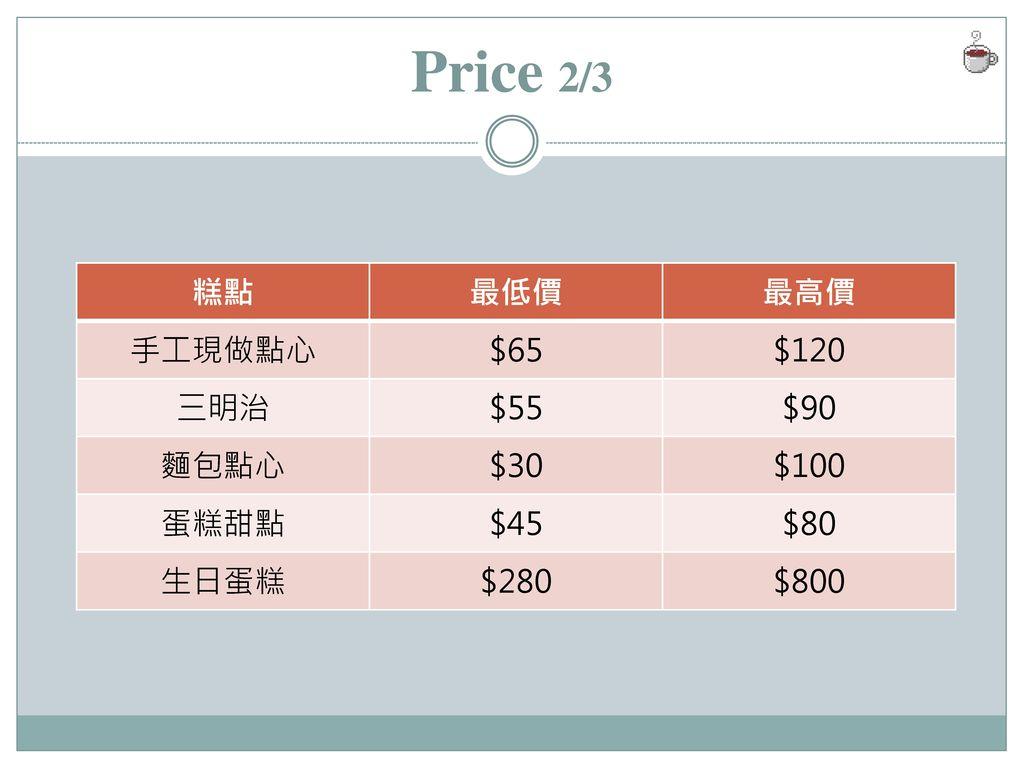 Price 2/3 糕點 最低價 最高價 手工現做點心 $65 $120 三明治 $55 $90 麵包點心 $30 $100 蛋糕甜點
