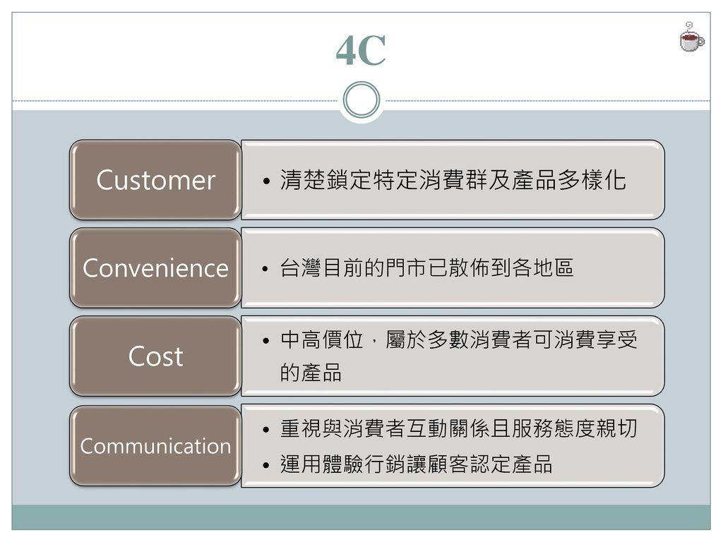 4C Customer Cost Convenience 清楚鎖定特定消費群及產品多樣化 台灣目前的門市已散佈到各地區
