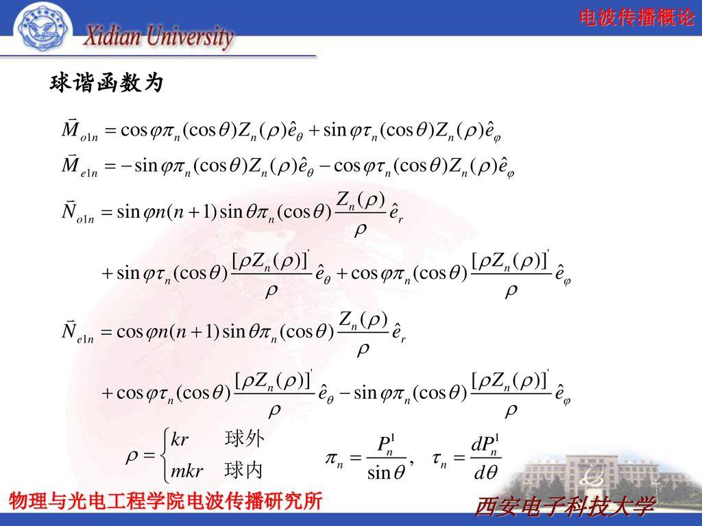 球谐函数为