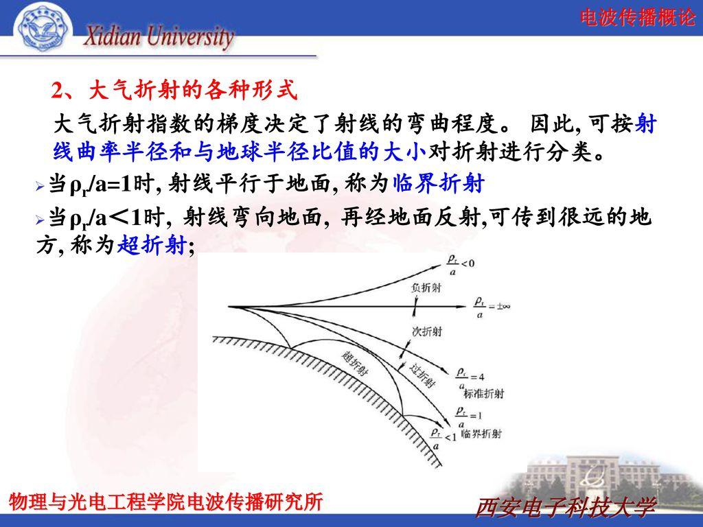 2、大气折射的各种形式 大气折射指数的梯度决定了射线的弯曲程度。 因此, 可按射线曲率半径和与地球半径比值的大小对折射进行分类。 当ρr/a=1时, 射线平行于地面, 称为临界折射.