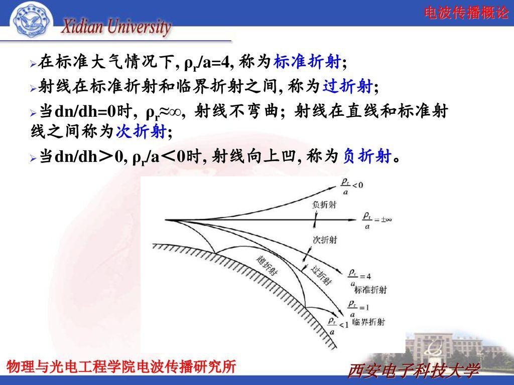 在标准大气情况下, ρr/a=4, 称为标准折射;