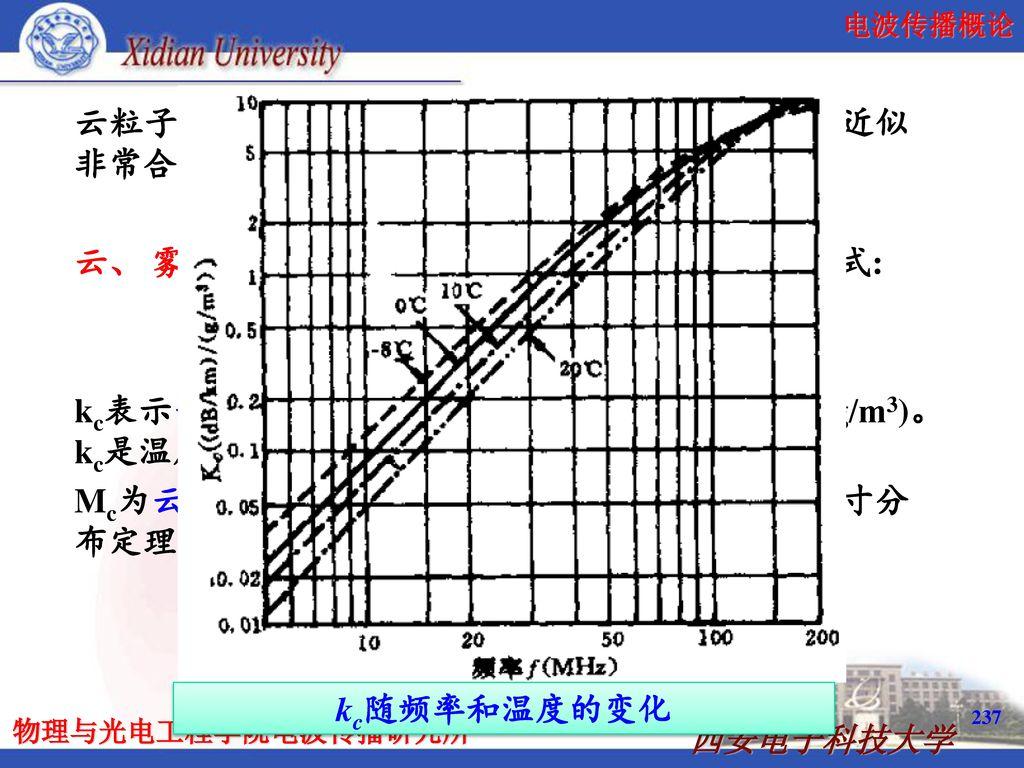 kc随频率和温度的变化 云粒子尺寸远小于毫米波波长, 所以采用瑞利散射近似非常合适。 云、 雾的衰减率可简化为单位体积的含水量的表达式: kc表示云的单位含水量的衰减率, 单位为(dB/km)·(g/m3)。 kc是温度和频率的函数。