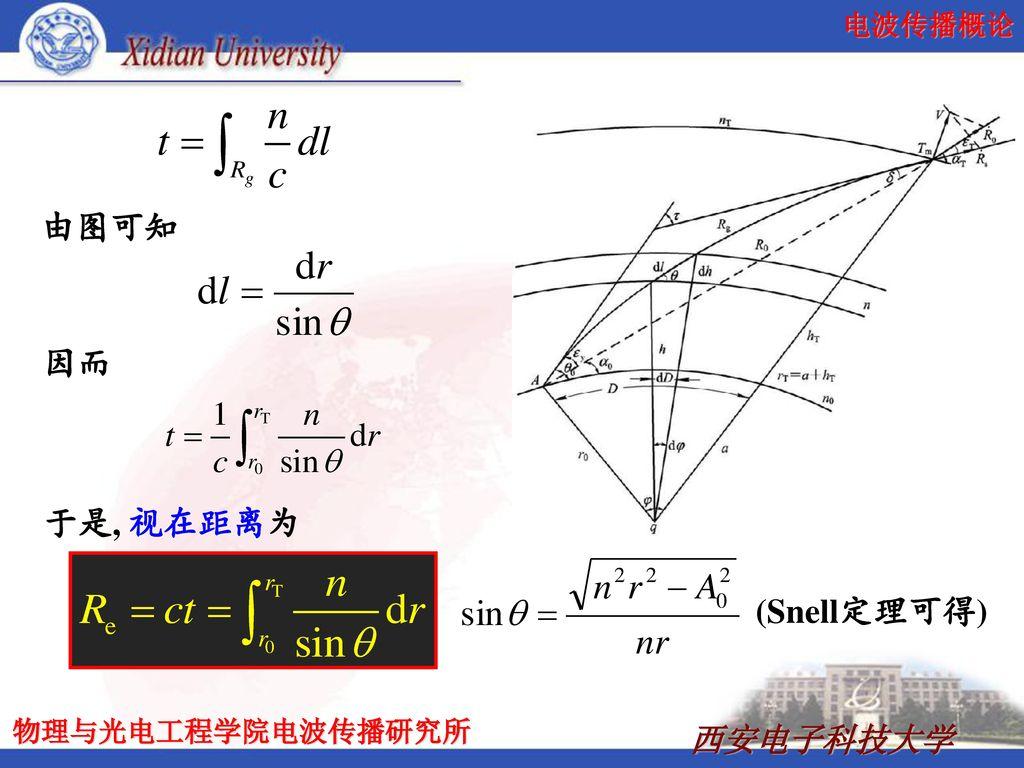 由图可知 因而 于是, 视在距离为 (Snell定理可得)