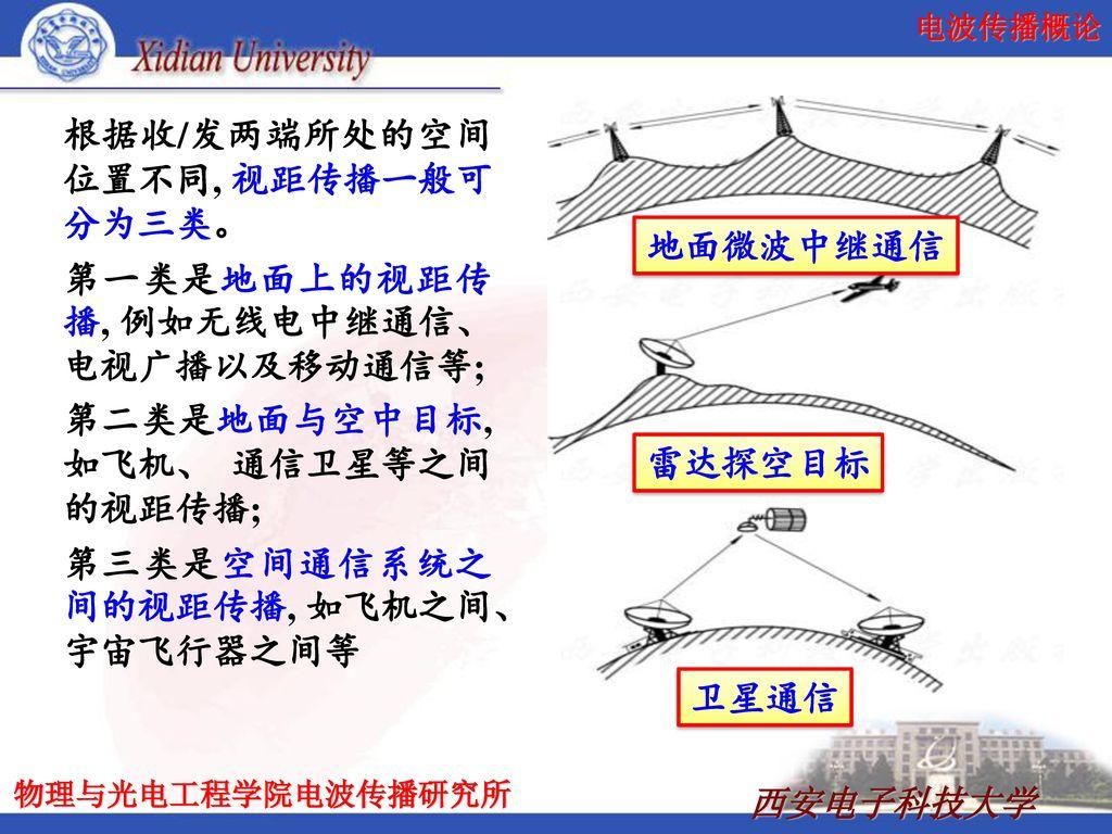 根据收/发两端所处的空间位置不同, 视距传播一般可分为三类。