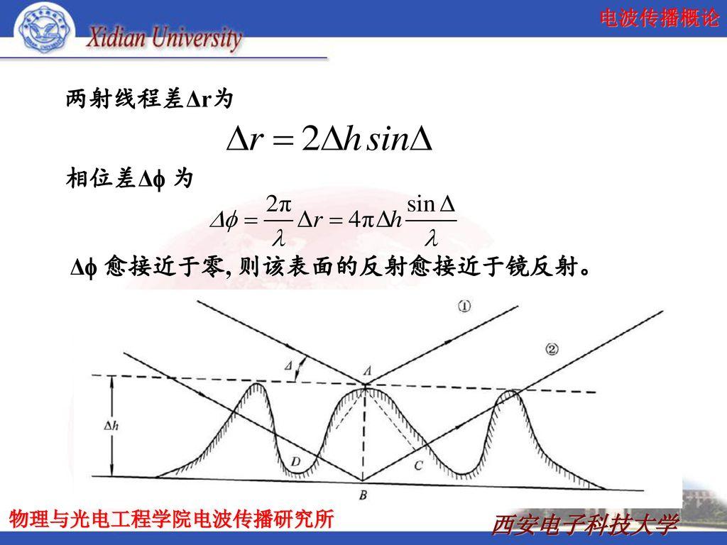 两射线程差Δr为 相位差Δf 为 Δf 愈接近于零, 则该表面的反射愈接近于镜反射。